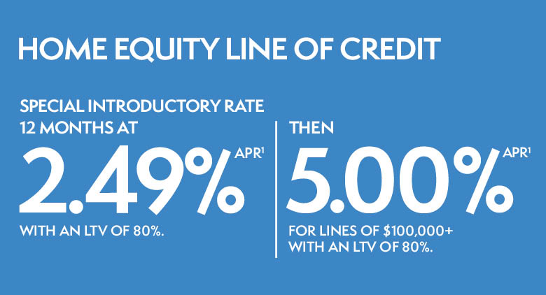 Special intro rate 12 months at 2.49% APR with an LTV of 80% then 5.00% APR for lines of $100,000+ with and LTV of 80%