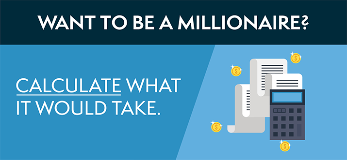 Want to be a millionaire? Click to calculate what it would take.